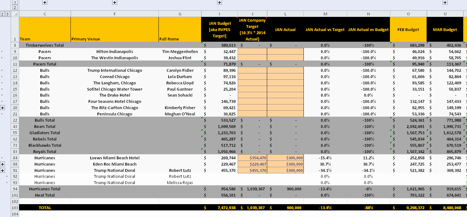 Sales Tracker Excel Template Beautiful Sales Goal Tracking Spreadsheet Debt Snowball