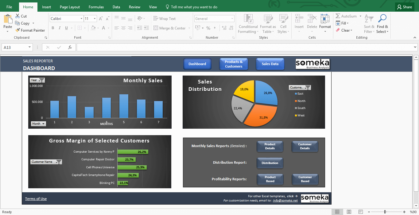 Sales Tracker Excel Template Unique Sales Dashboard Template Professional Reporting for