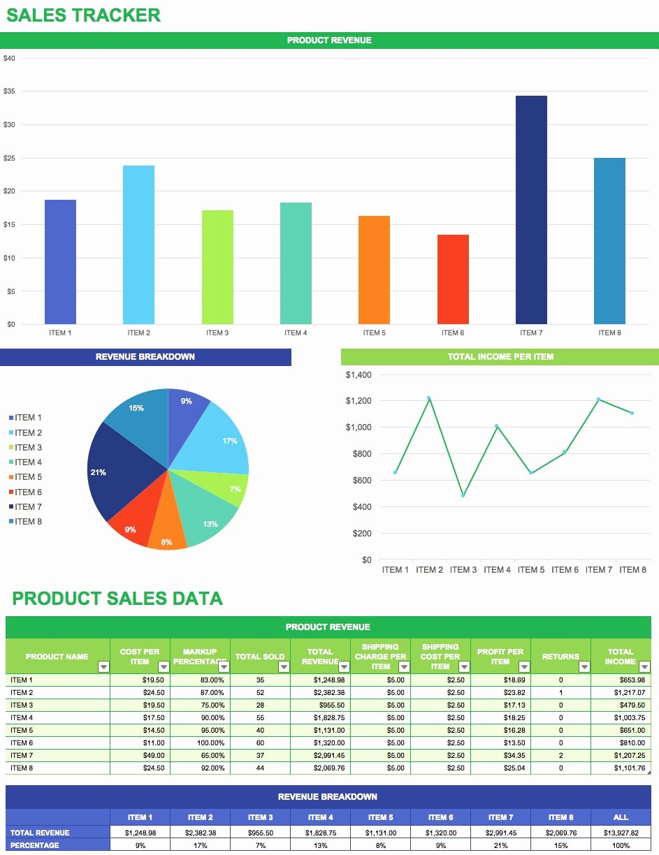 Sales Tracker Template Excel Best Of Free Sales Plan Templates Smartsheet