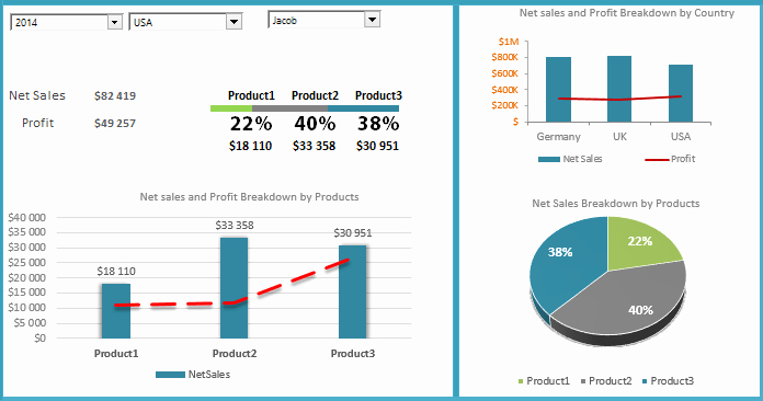 Sales Tracker Template Excel Elegant Sales Tracking Template Advanced Sales Dashboard