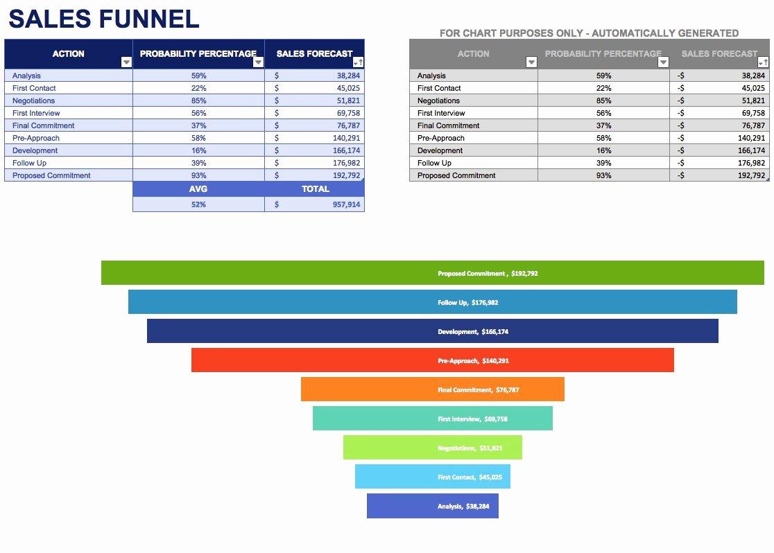Sales Tracker Template Excel Luxury Free Sales Plan Templates Smartsheet