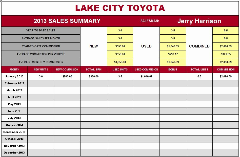 Sales Tracking Spreadsheet Template Elegant Car Sales Mission Spreadsheet