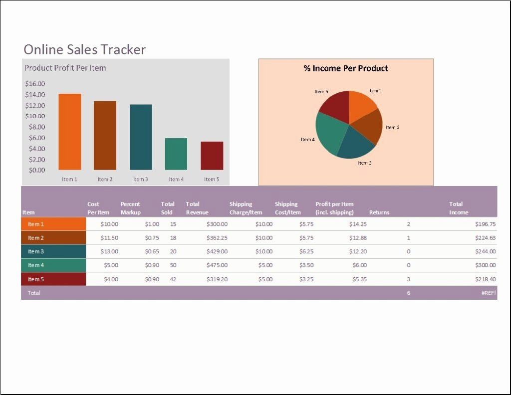 Sales Tracking Template Excel Free New Line Sales Tracker Template