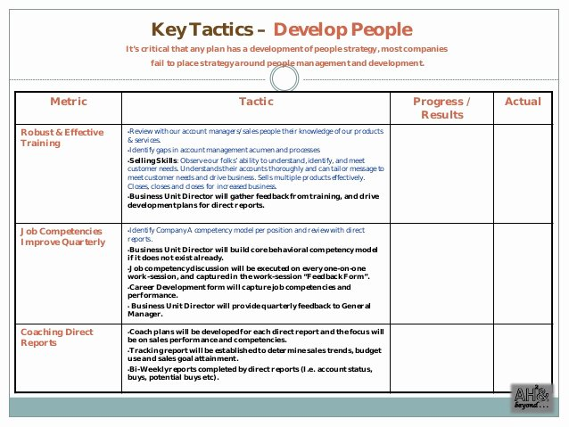Sales Training Program Template Beautiful Mercial Excellence Sales Plan Example