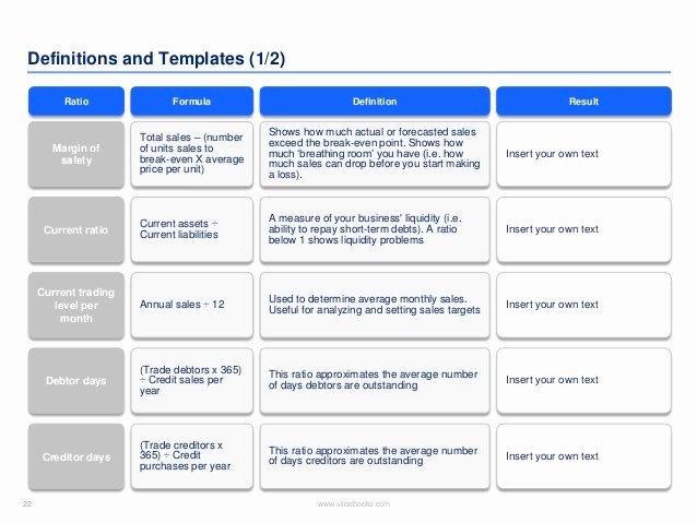 Sales Training Program Template Elegant Index Of Cdn 29 2008 140