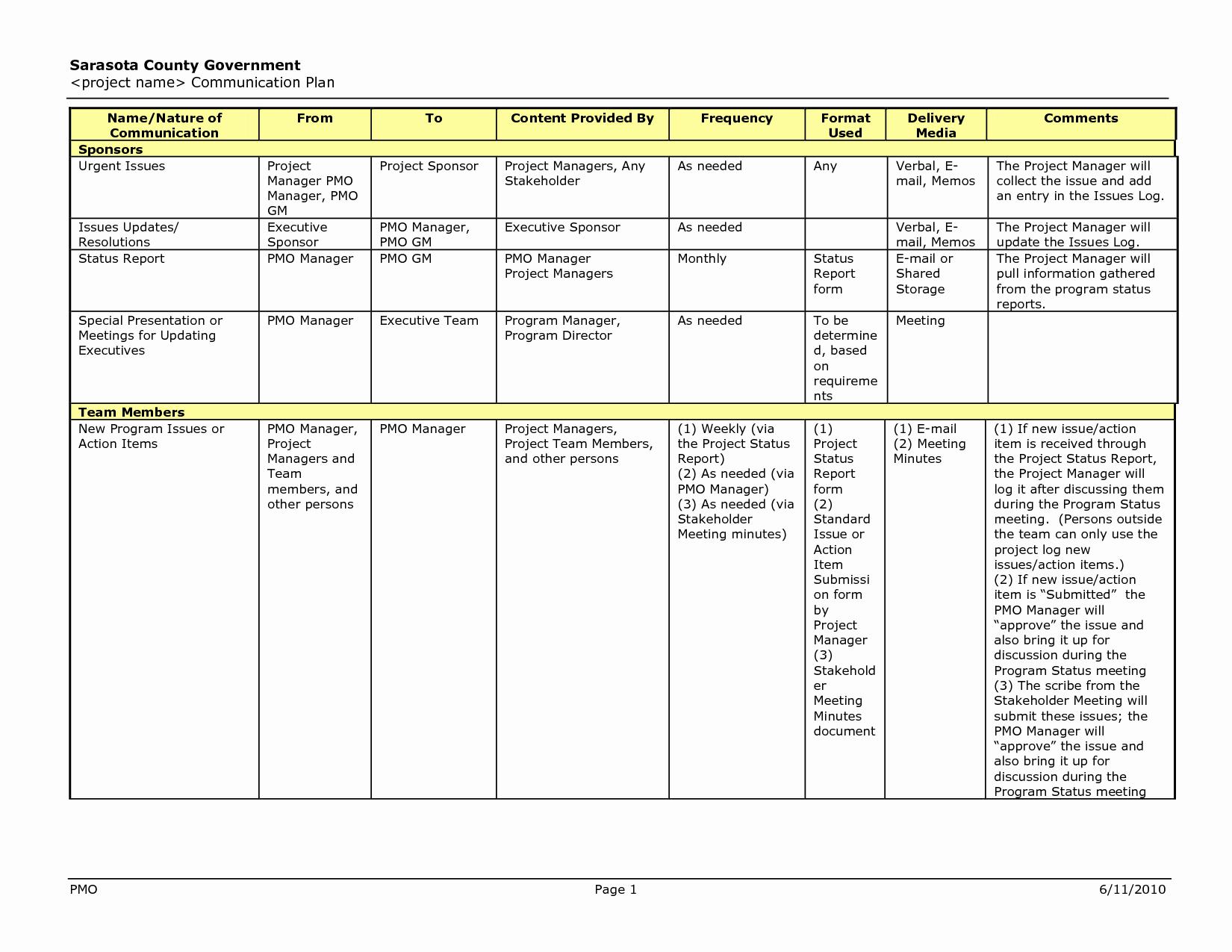 Sample Crisis Communication Plan Template Inspirational Munication Plan Template Plans