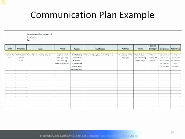 Sample Crisis Communication Plan Template Unique Corporate Munication Template Marketing Munications
