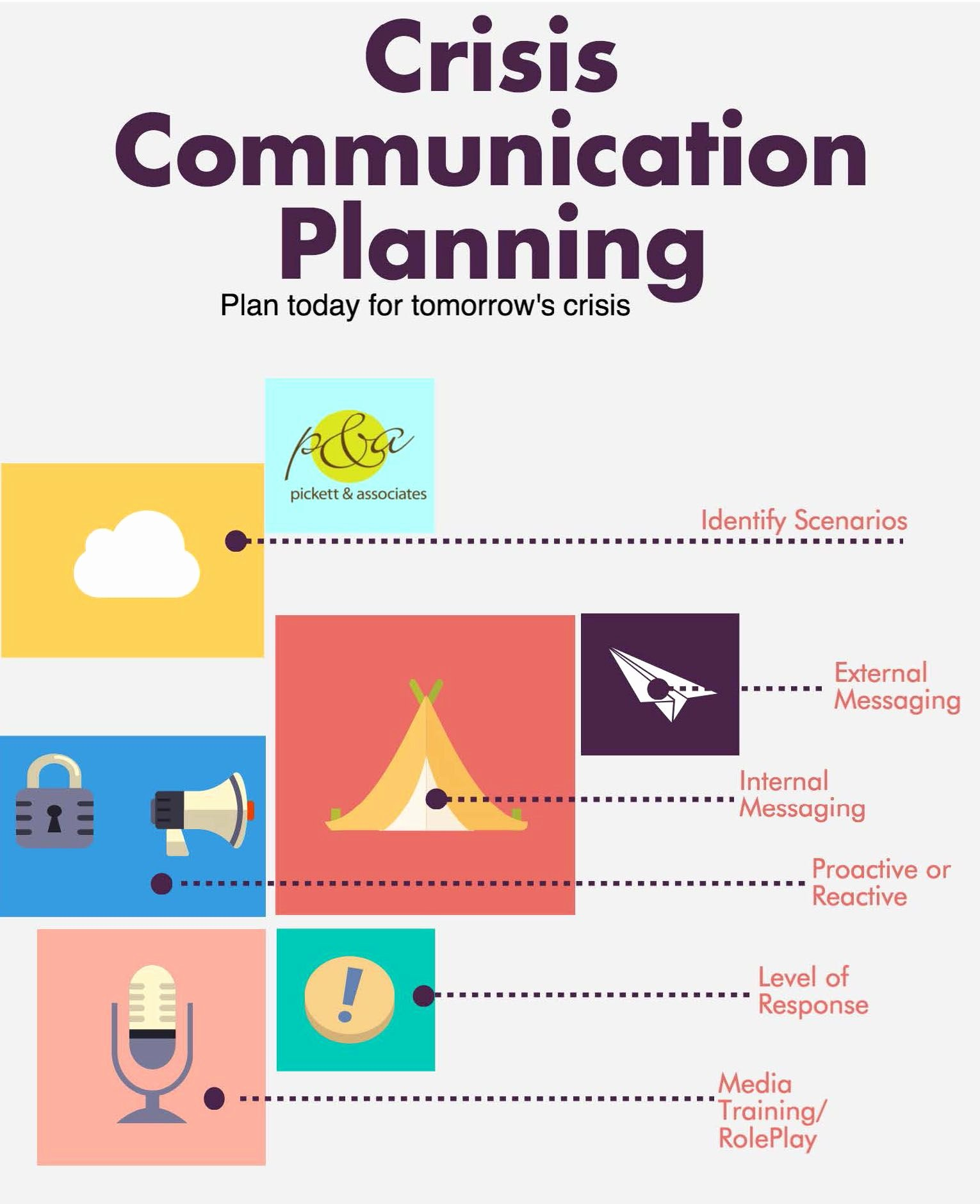 Sample Crisis Communication Plan Template Unique Image Result for Crisis Munications Plan Template