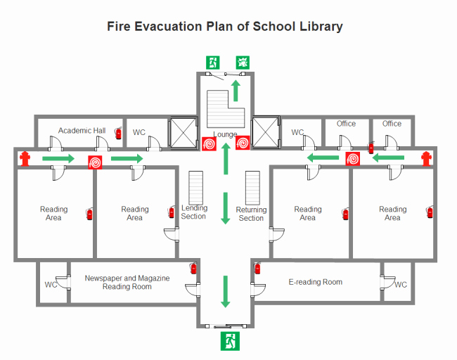 Sample Emergency Evacuation Plan Template Best Of Library Fire Evacuation Plan