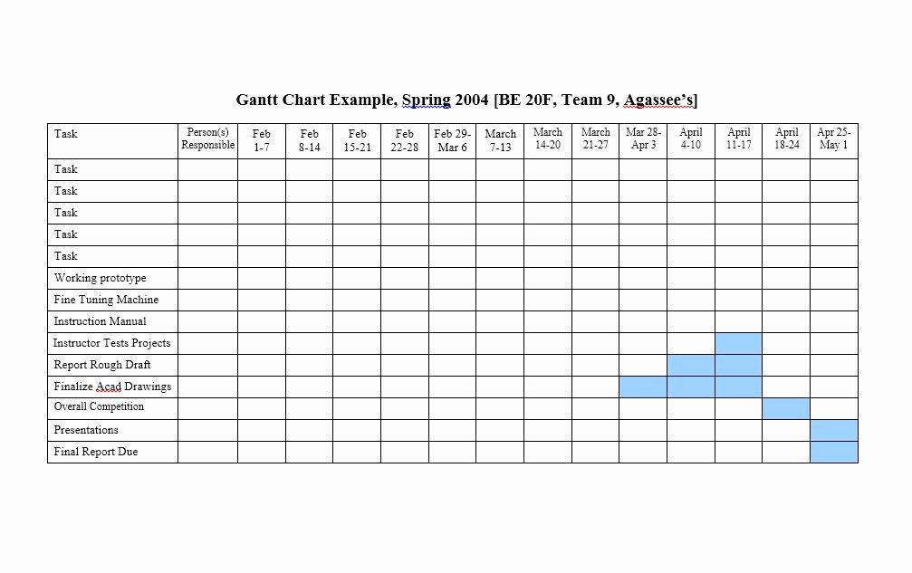 Sample Gantt Chart Template Awesome 36 Free Gantt Chart Templates Excel Powerpoint Word