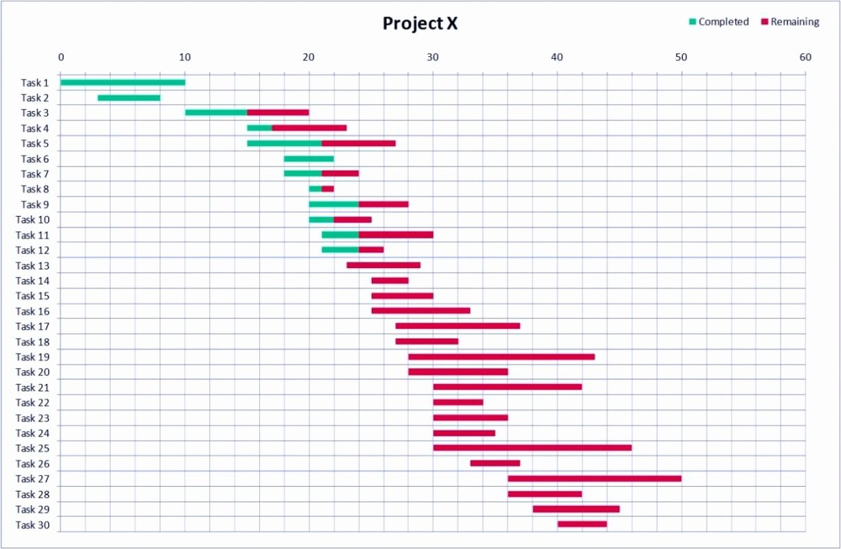 Sample Gantt Chart Template Awesome Free Gantt Chart Template Excel Word