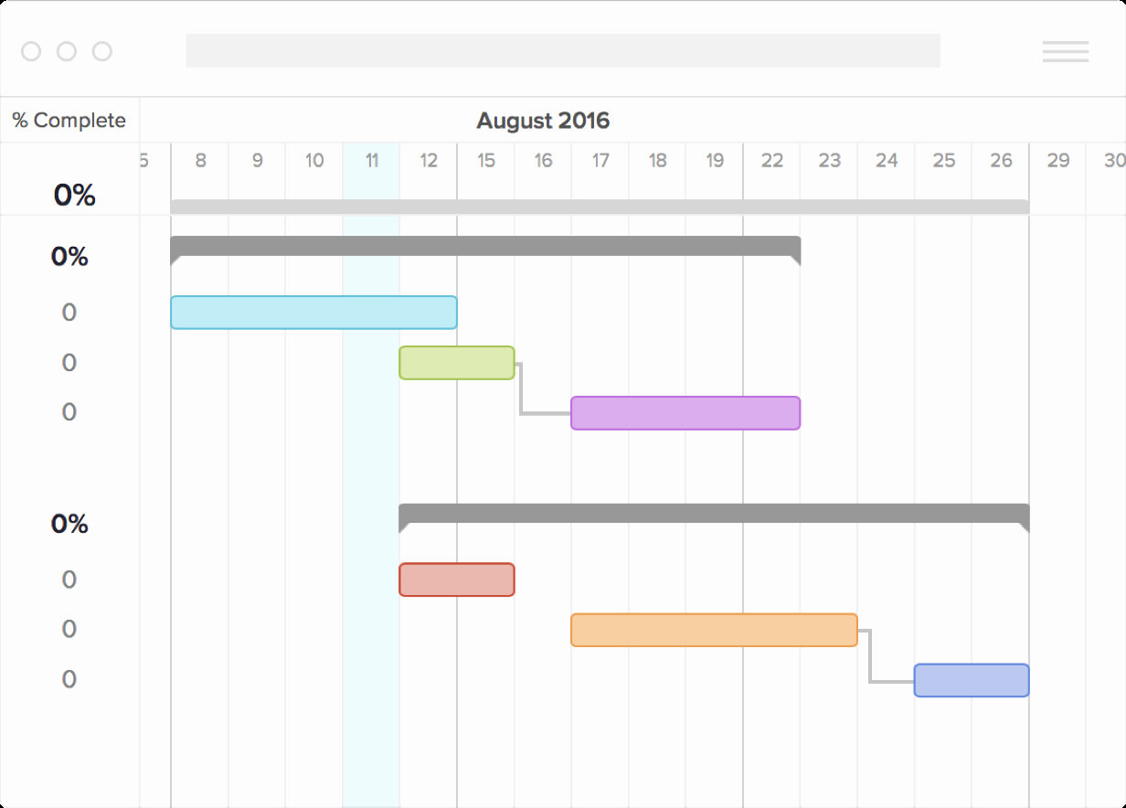 Sample Gantt Chart Template Beautiful Free Gantt Chart Excel Template Download now
