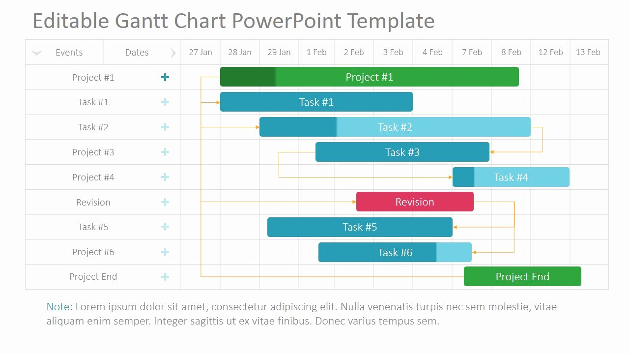 Sample Gantt Chart Template Best Of Project Gantt Chart Powerpoint Template Slidemodel