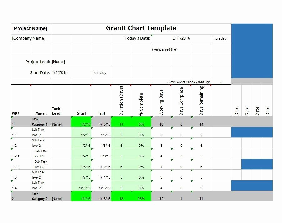 Sample Gantt Chart Template Inspirational 37 Free Gantt Chart Templates Excel Powerpoint Word