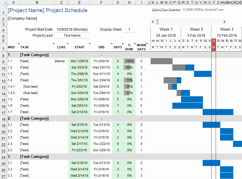 Sample Gantt Chart Template Inspirational Free Gantt Chart Template for Excel