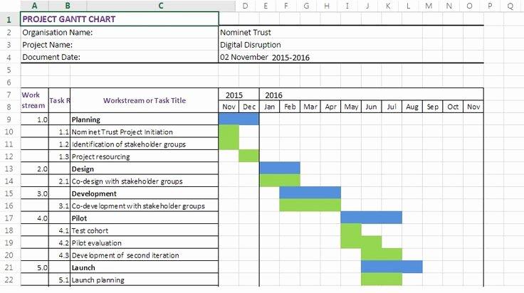 Sample Gantt Chart Template New Free Excel Gantt Chart Template 2007 Xls – Microsoft Chart