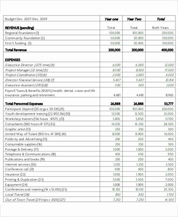 Sample Nonprofit Budget Template Elegant 8 Nonprofit Bud Templates 8 Free Word Pdf format