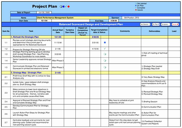 Sample Project Plan Template Awesome Sample Project Plan Template