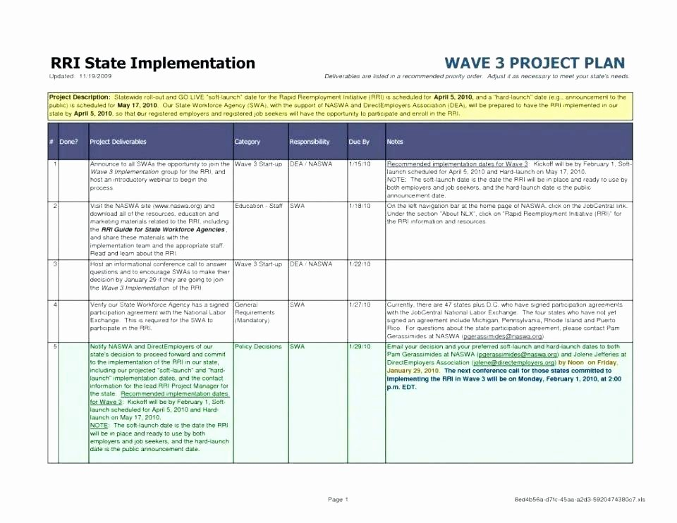 Sample Project Plan Template Awesome Small Project Management Plan Template Small Project Plan
