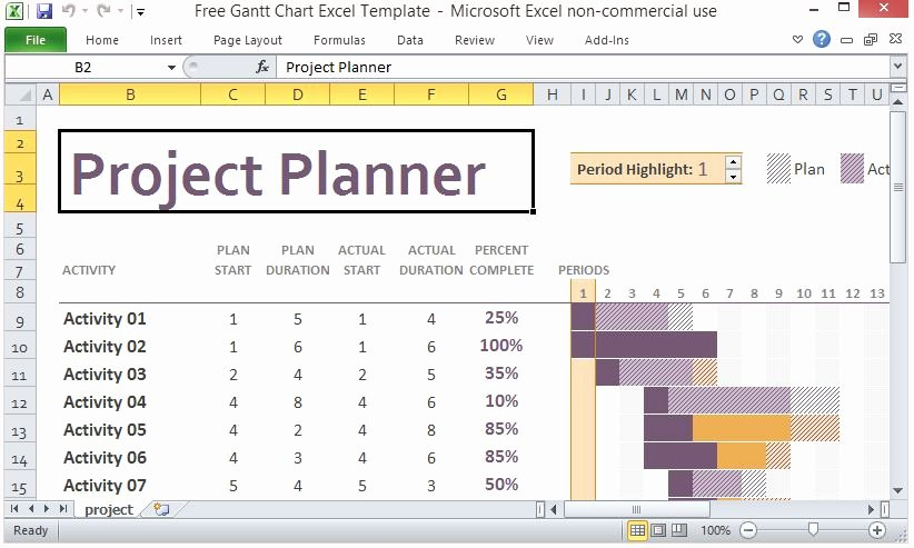 Sample Project Plan Template Lovely Free Gantt Chart Excel Template