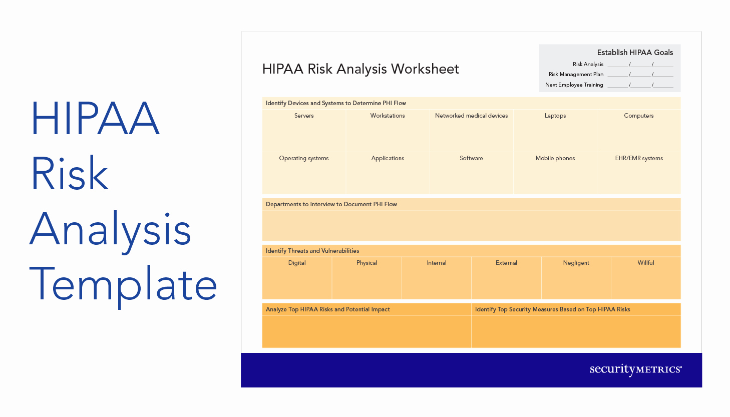 Security Risk Analysis Template Awesome How to Start A Hipaa Risk Analysis