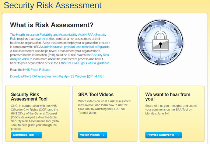 Security Risk Analysis Template Elegant the Role Of Risk assessments In Healthcare