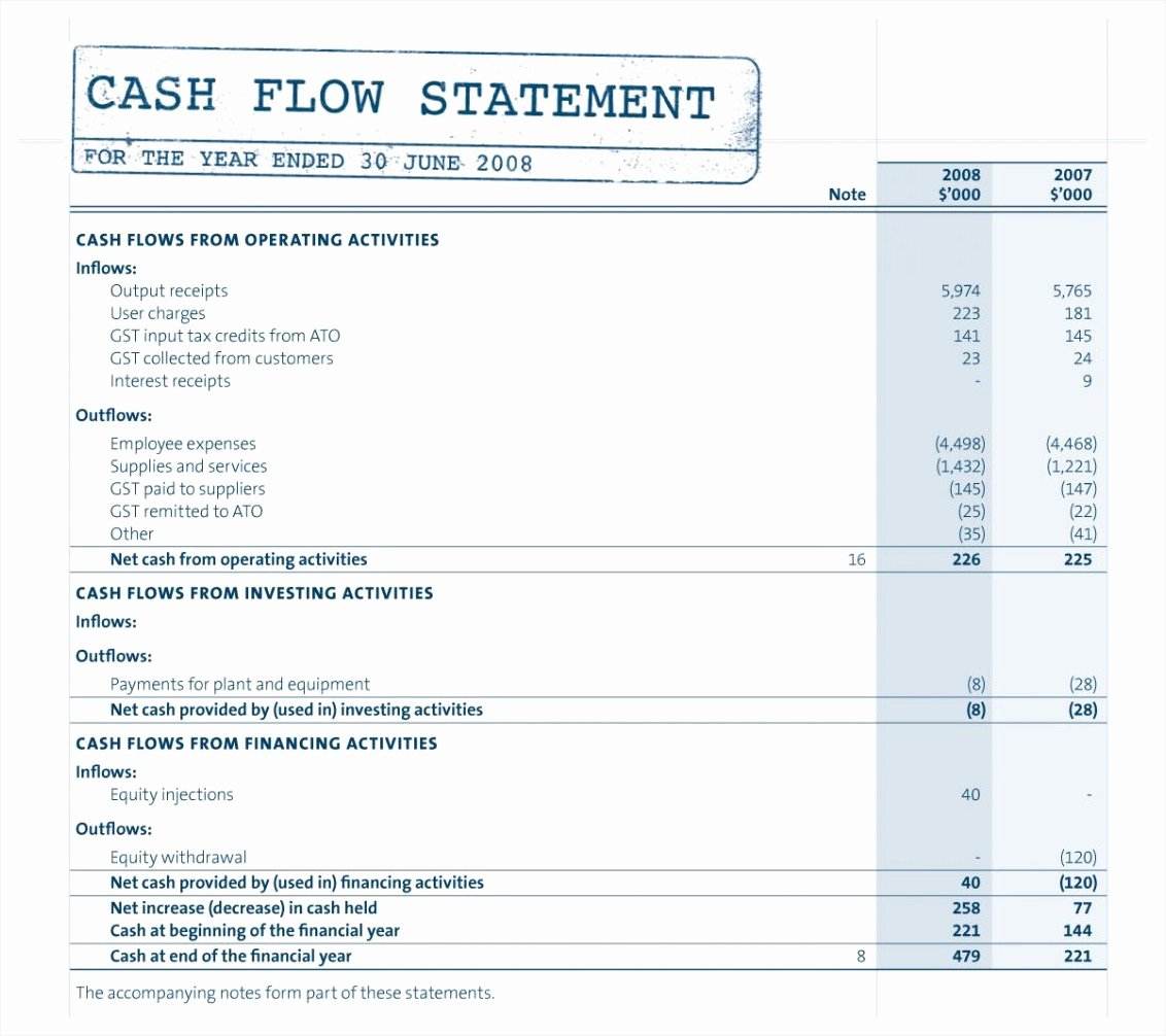 Self Employment Income Statement Template Luxury Free Profit and Loss Template Self Employed Sample In E