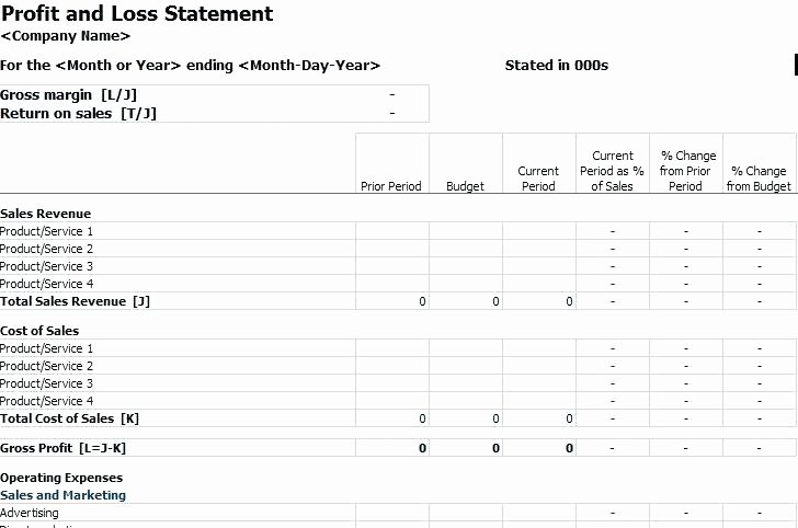 Self Employment Income Statement Template Luxury Printable Profit Loss Statement Template Self Employed