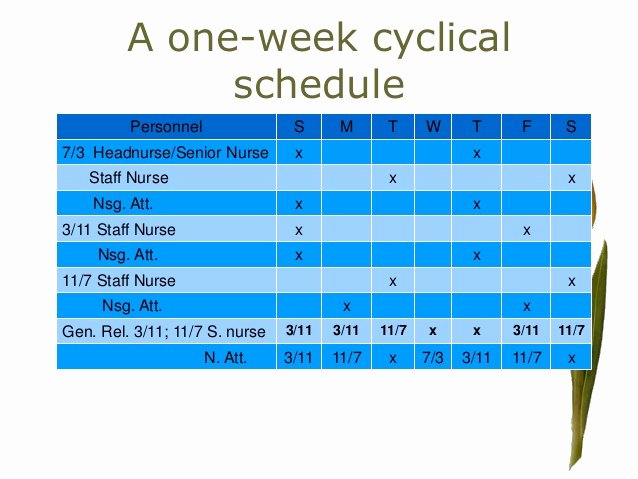 Self Scheduling for Nurses Template Fresh Staffing Estmn Scheduling