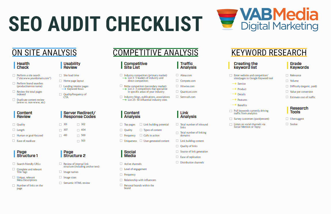 Seo Audit Report Template Awesome Seo Audit Checklist – Vab Media