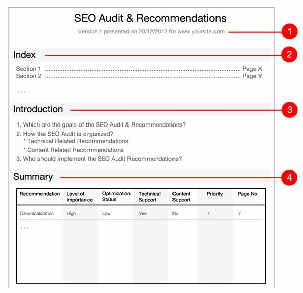 Seo Audit Report Template Lovely Seo Audit Report & Schedule Templates Make Actionable