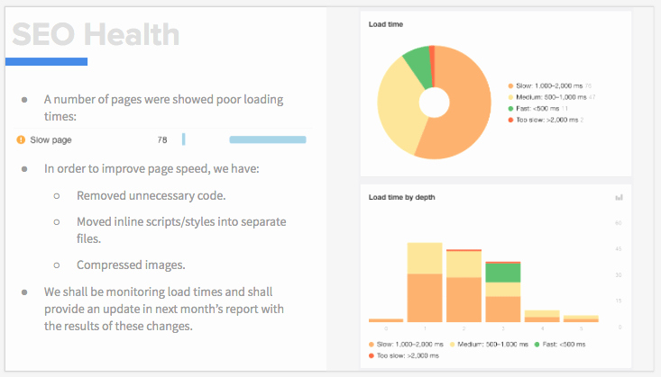 Seo Audit Report Template Lovely Steal Our Seo Report Template and Make It even Better