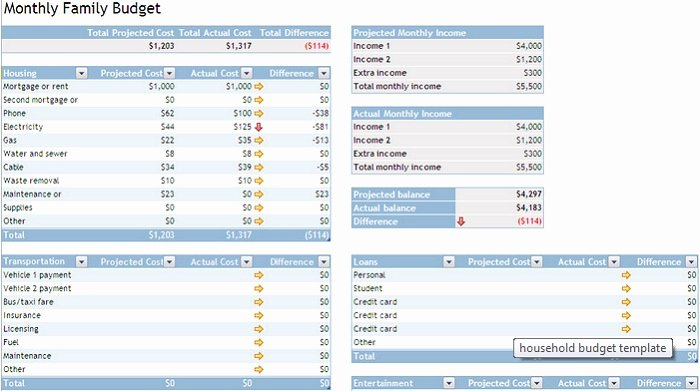 Simple Budget Template Excel Awesome 2017's Best Free Bud Templates