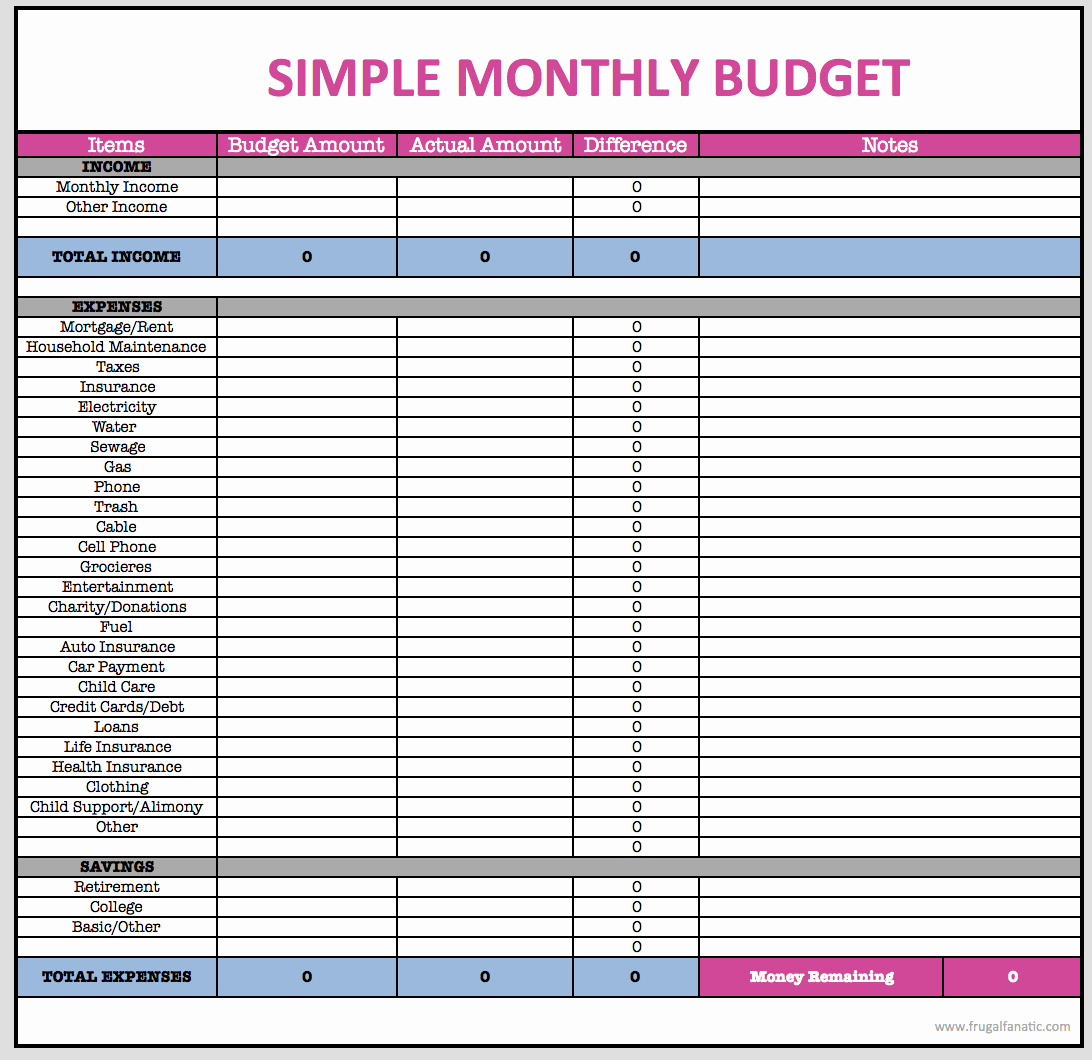 Simple Budget Template Excel Beautiful Monthly Bud Spreadsheet Frugal Fanatic Shop