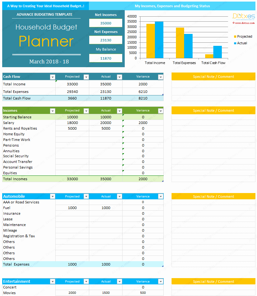 Simple Budget Template Excel Best Of Home Bud Template for Excel Dotxes