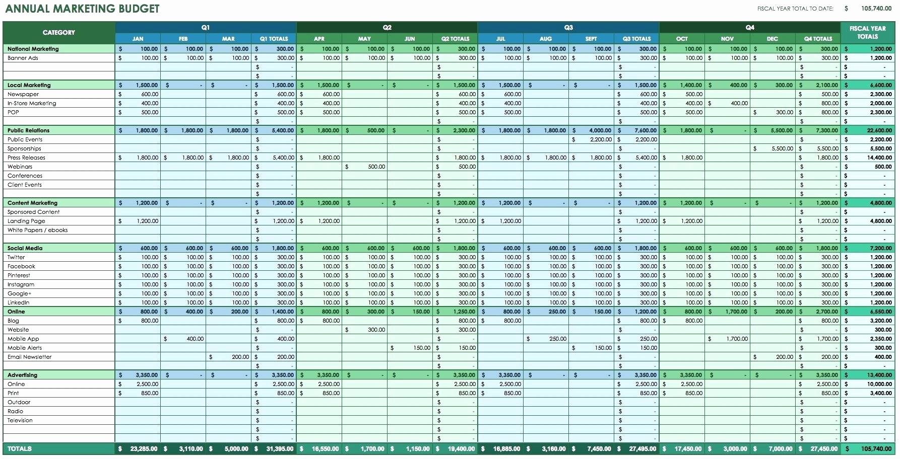 Simple Budget Template Excel Best Of Template Simple Bud Spreadsheet Template