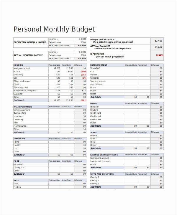 Simple Budget Template Excel Elegant 21 Excel Monthly Bud Templates