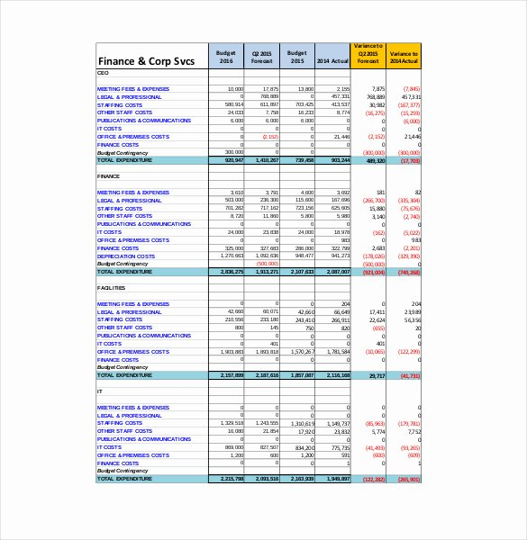 Simple Business Budget Template Awesome Business Plan Bud Template – Business form Templates