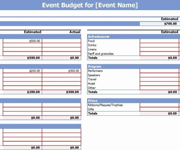 Simple Business Budget Template Fresh Simple Bud Template Numbers In Hairy Free Worksheet