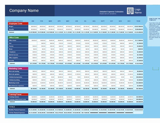 Simple Business Budget Template Lovely Business Expense Bud