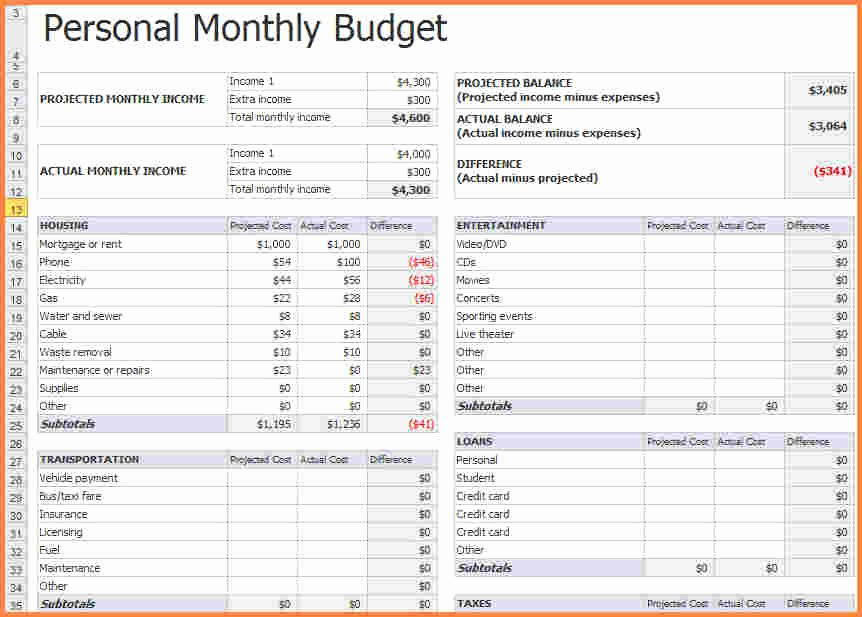 Simple Business Budget Template Lovely Free Simple Personal Bud Template Excel Templates for