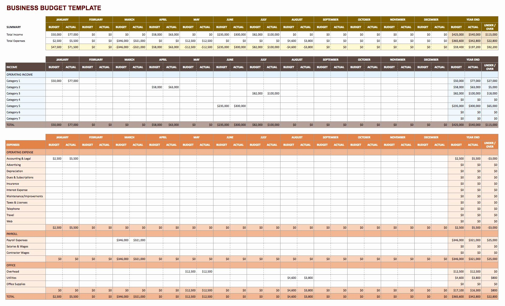 Simple Business Budget Template Luxury Free Google Docs and Spreadsheet Templates Smartsheet