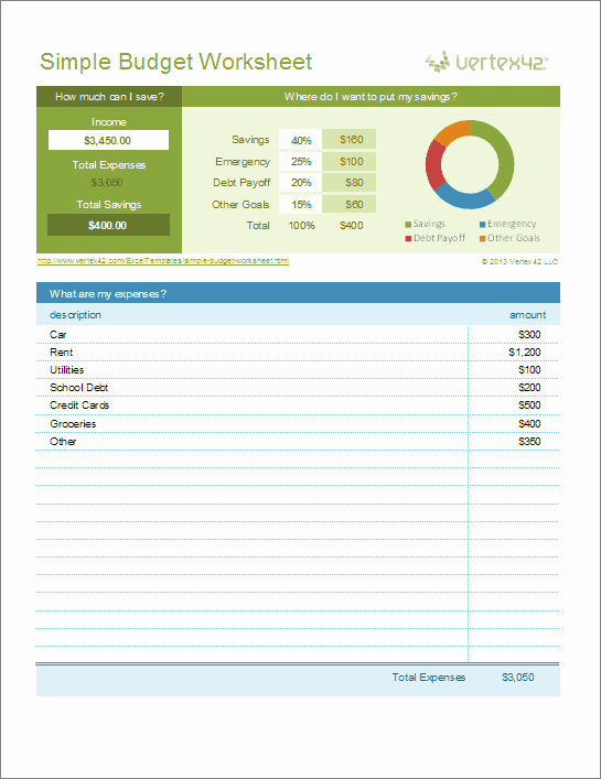 Simple Business Budget Template New Free Excel Bud Template Collection for Business and
