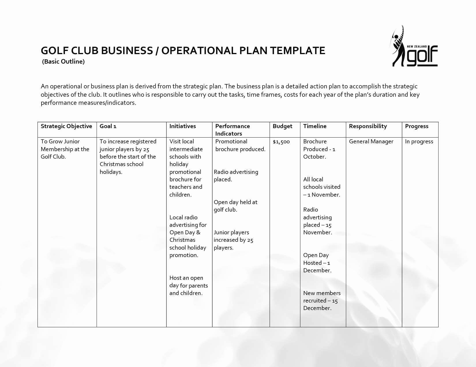 Simple Business Continuity Plan Template Elegant Inspirational Business Plan Template Pdf Australia