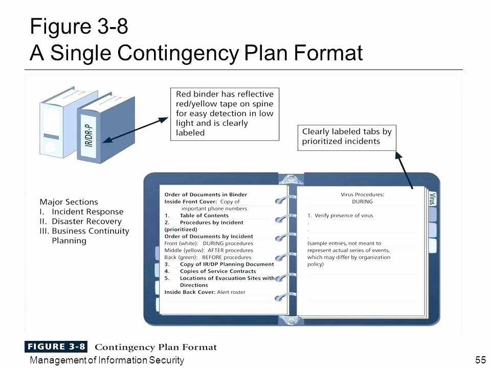 Simple Disaster Recovery Plan Template Best Of Contingency Plan Template Example – Harriscateringfo
