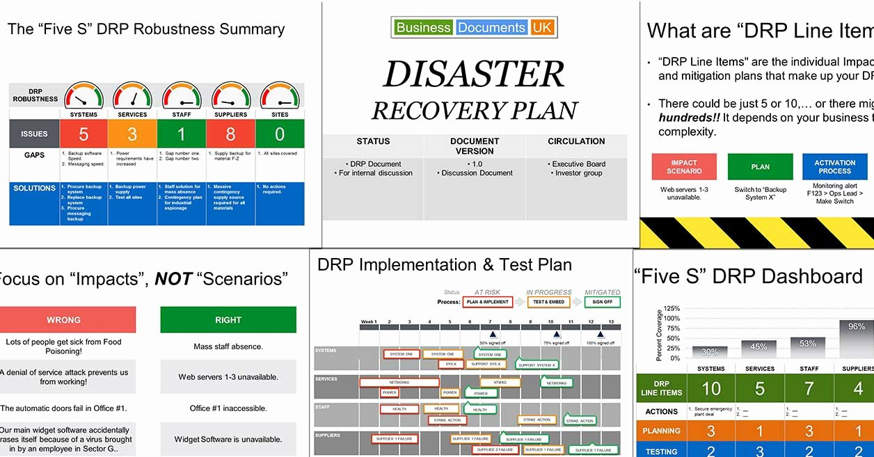 Simple Disaster Recovery Plan Template Unique Powerpoint Disaster Recovery Plan Template