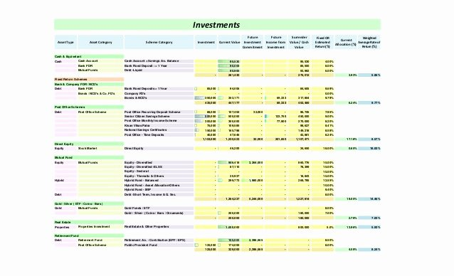 Simple Financial Plan Template Awesome Sample Prehensive Personal Financial Plan Created In