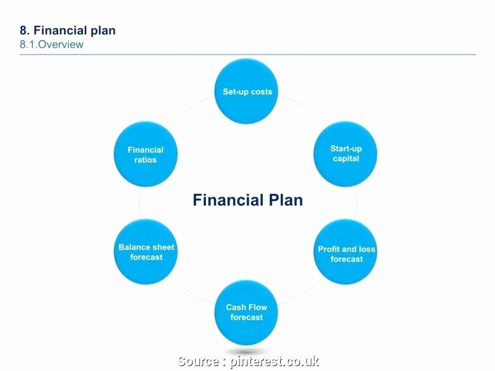 Simple Financial Plan Template Elegant Simple Financial Plan Template – Tsurukame