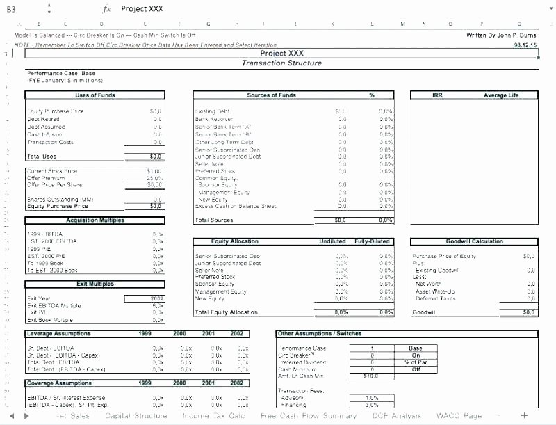 Simple Financial Plan Template Luxury Basic Financial Projections Template