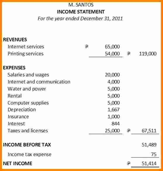 Simple Income Statement Template Fresh 11 Simple In E Statement Template